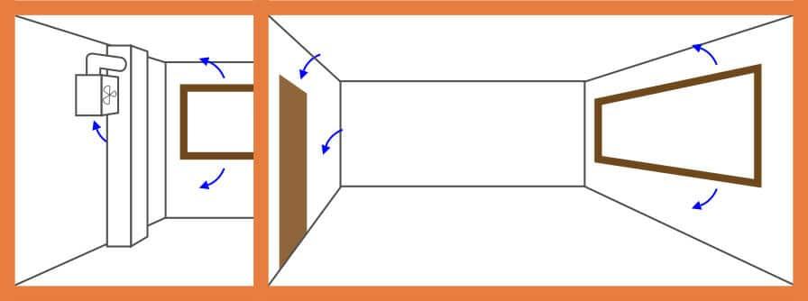 Überströmdichtung ventilatorgeschütztes Konzept
