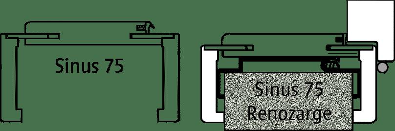 News - Sinus 75 und Sinus 75 Renozarge